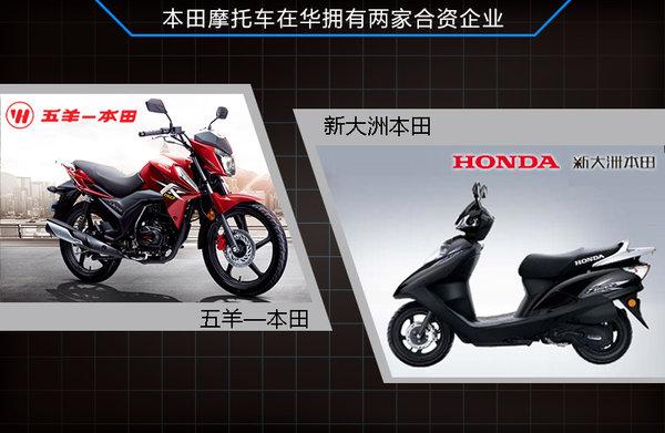 [直击摩博会]本田在华新增摩托车4S店引入两款新车
