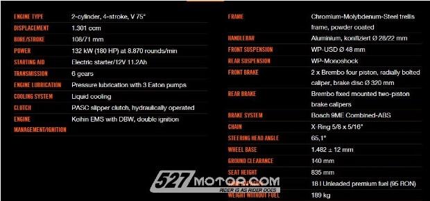 2014KTM1290SuperDukeR官图发布