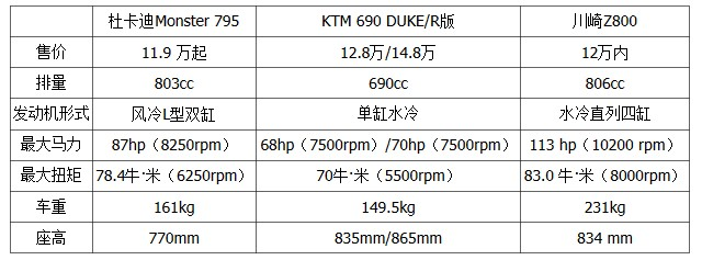 川崎Z800将于2014年6月北京上市预计售价12万内