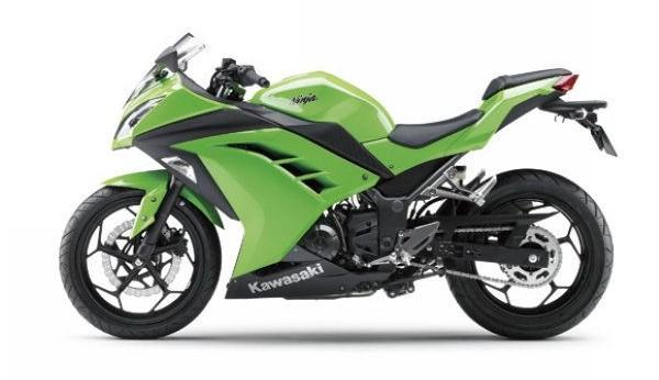 关于川崎中国版Z250,Ninja250ABS最高时速声明