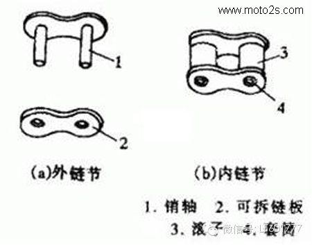 摩托车链条的定期调整须知