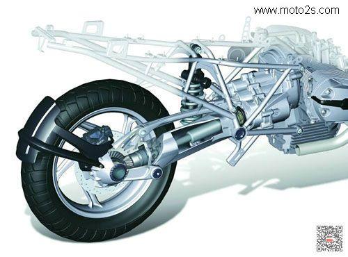 motogp就没有人采用轴传动.而且轴传动相对链传动重