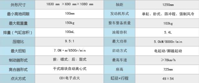 建设U悦炫酷无极限颇具改装潜质小车