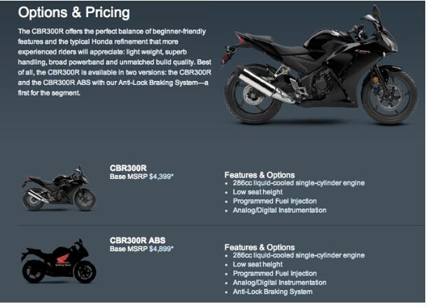 CBR300上市2015样式及售价公布