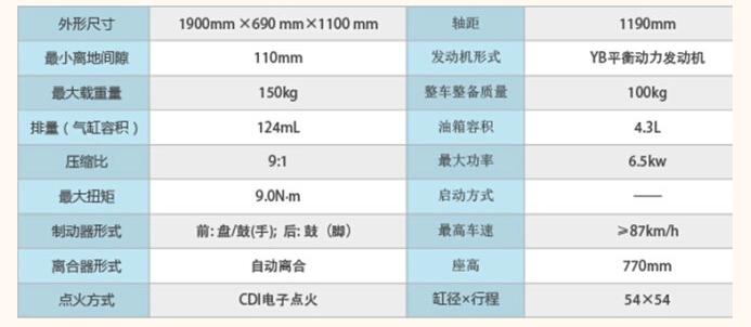 品质源于细节建设弯梁车灵颖JS125-9F