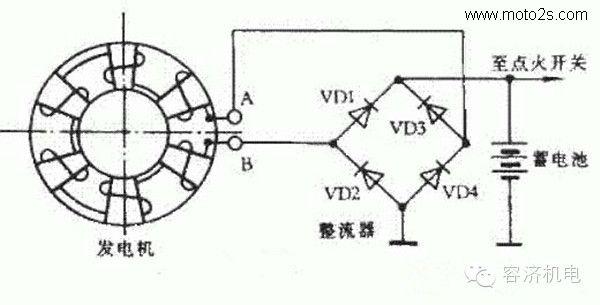 型摩托车采用的电源电路为单相桥式整流