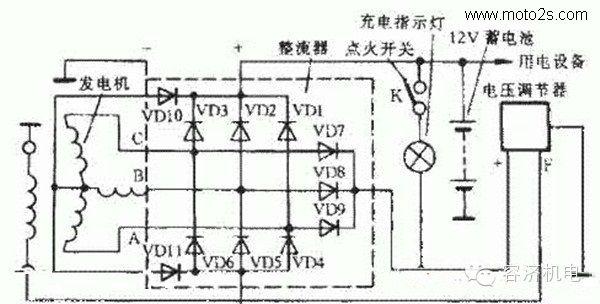 相位依次相差 120° 的三相交流电,在   ~   时刻, c 相电动势为正