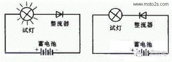 7所示:在蓄电池正负极上各接一根导线