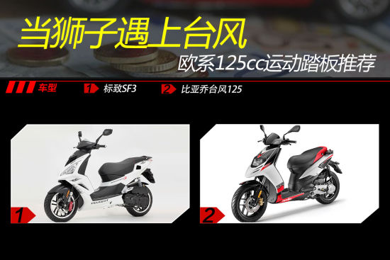 狮子遇到台风欧系125cc运动踏板推荐