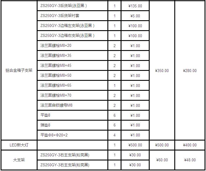 RX3状态升级明细及价格
