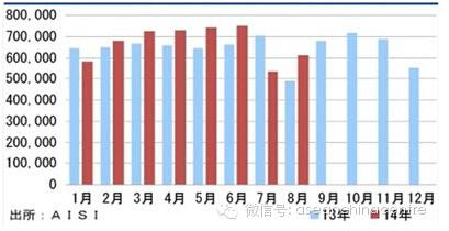 印尼交通工具摩托车销售同期增长16