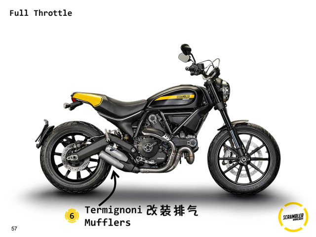 杜卡迪Scrambler家族成员:Full Throttle