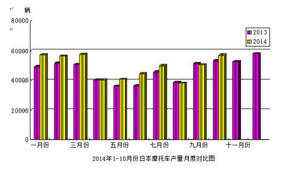 2014年10月份日本澳门永利娱乐场的网站产量