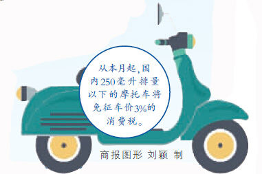 加大�a�I扶持力度重�c市摩托制造商每年�p�2�|元