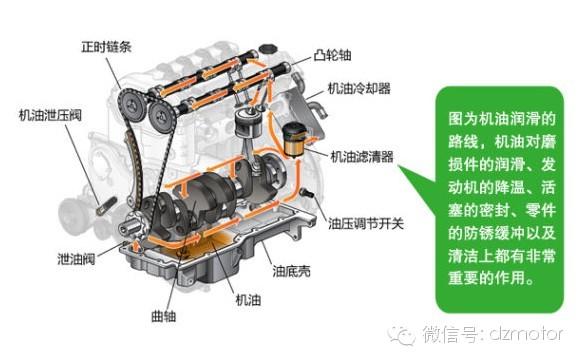 如何正确选用和使用摩托车机油