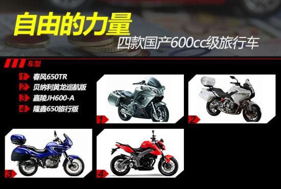 自由的力量四款国产600cc级旅行车