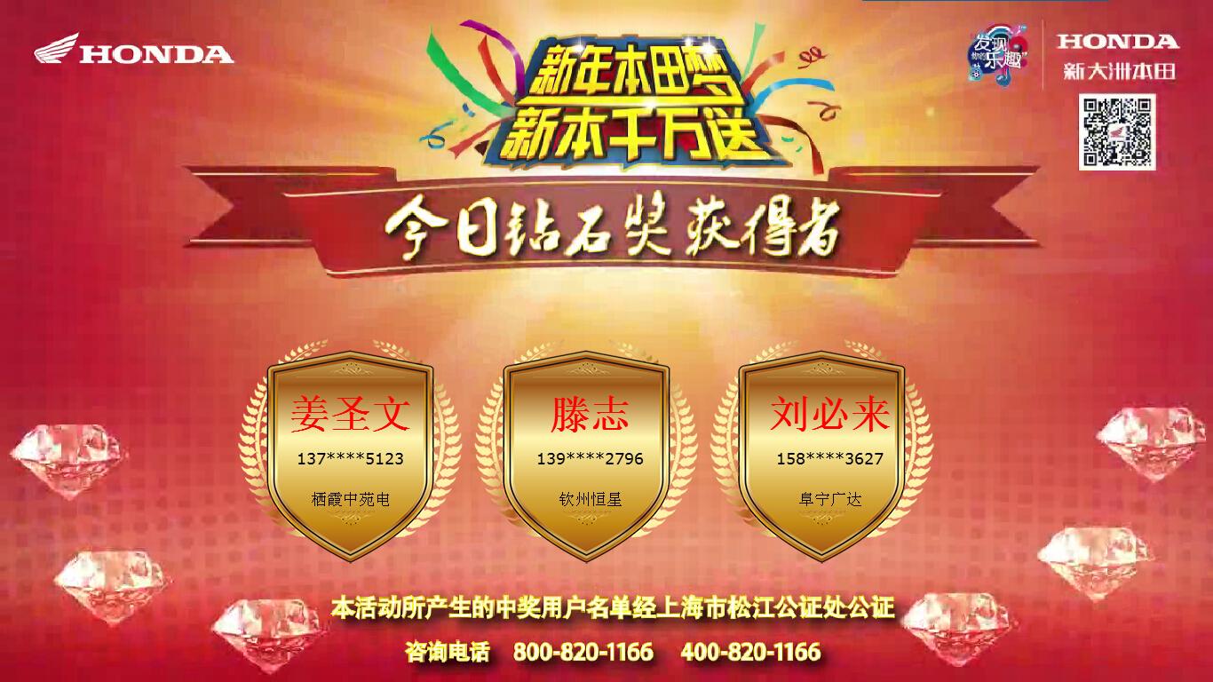 新年本田梦,好运带进2015年!