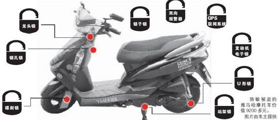 """9道锁""""罩不住""""一辆摩托车失主惊叹小偷""""太猛"""""""