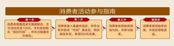 "隆鑫""感恩�惠1000�f好�Y送不�!惫�后依然火爆"