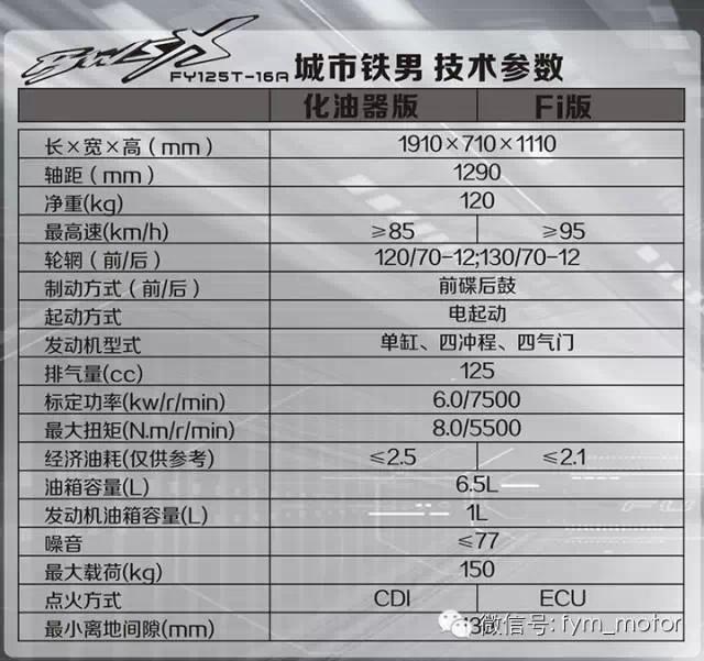 4气门多功能踏板车:飞鹰城市铁男(FY-YMTBWSX)