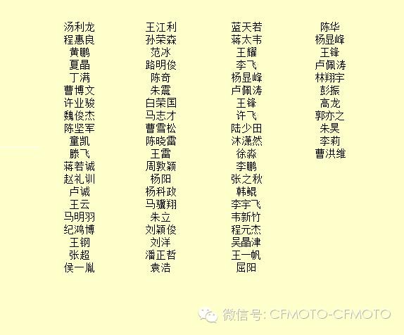 春风150NK体验会扬州站车手名单公布