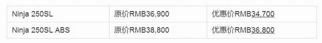 Ninja250SL/SLABS,Z250SL/SLABS零售价格调整,