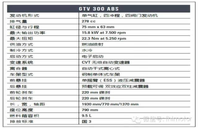 Vespa上市新车型GTV300ABS即日开放预订
