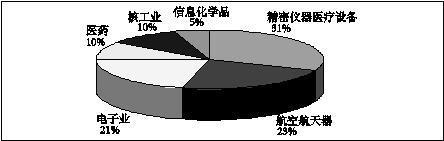 """楼继伟""""清华演讲""""揭中国大危机"""