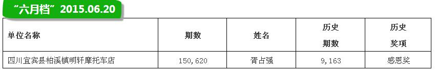 """钱江六月档""""中奖查询""""第二周06.15-06.21"""