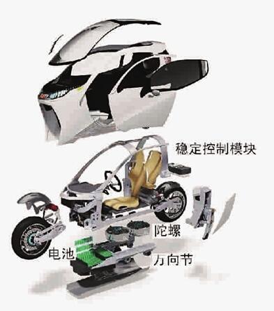 半部汽车两个轮汽摩跨界之作C-1