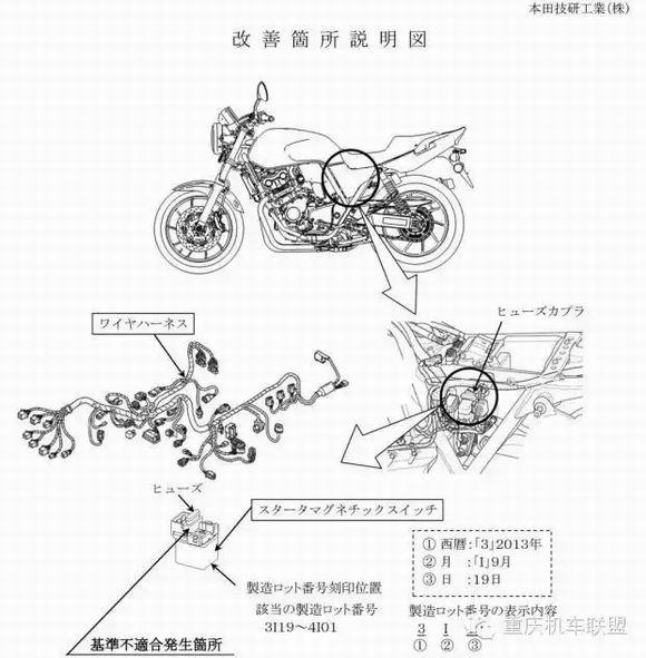 加拿大本田摩托车被大量招回