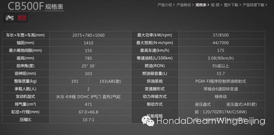 本田CB500F详细车型参数与价格介绍