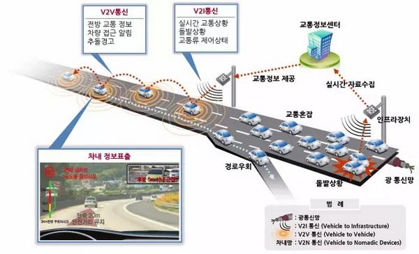 """本田、雅马哈、宝马联手研发""""互联摩托车"""""""