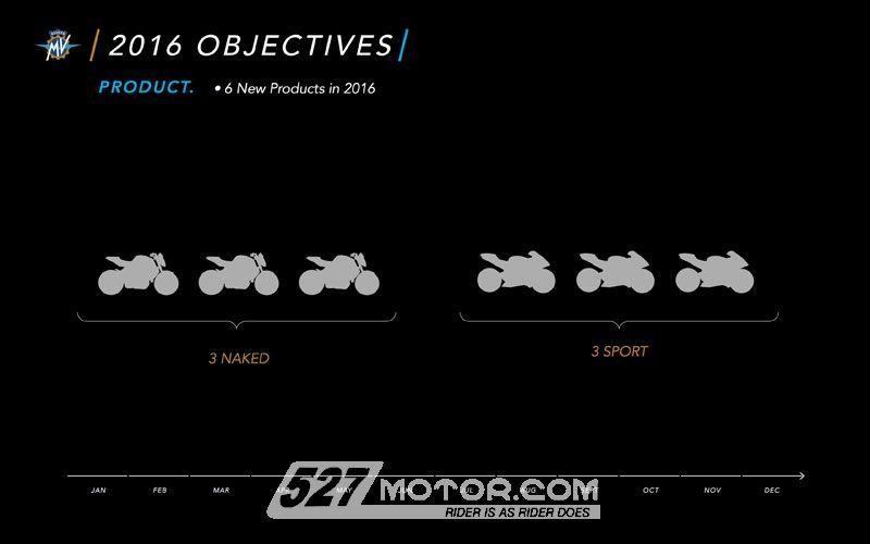 MVAgusta今年将推但这么一想出6款新车跑车街车兼看来多半是自己卷入了两个女人备