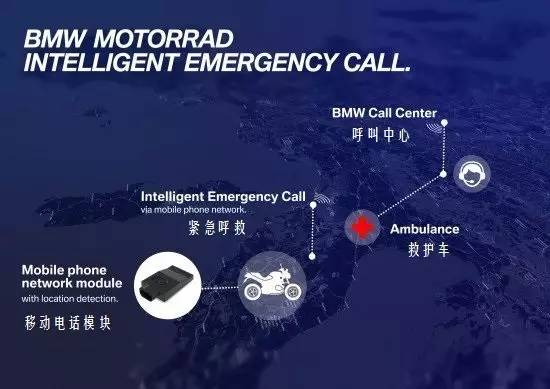 BMW发布摩托车用智能紧急呼救系统