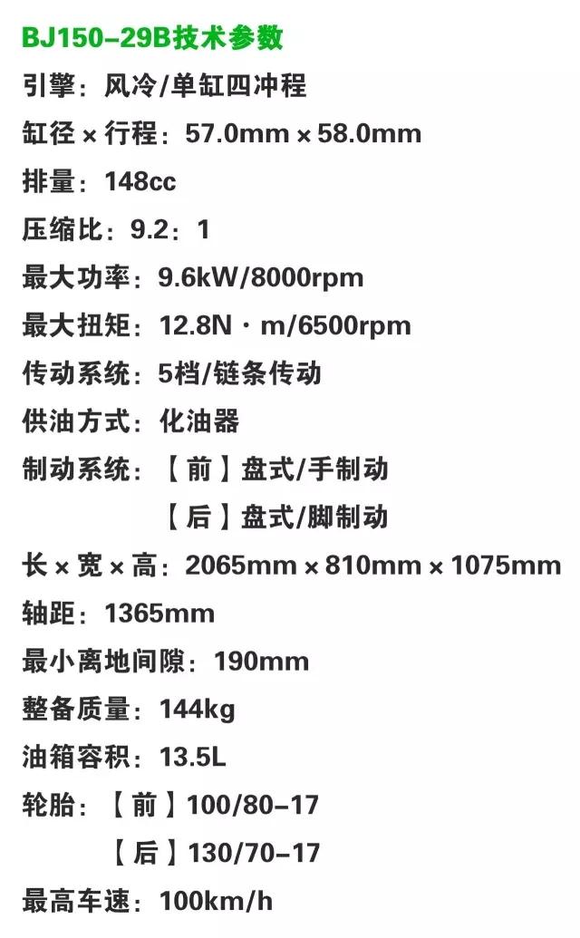 贝纳利红宝龙TNT150上市首发!
