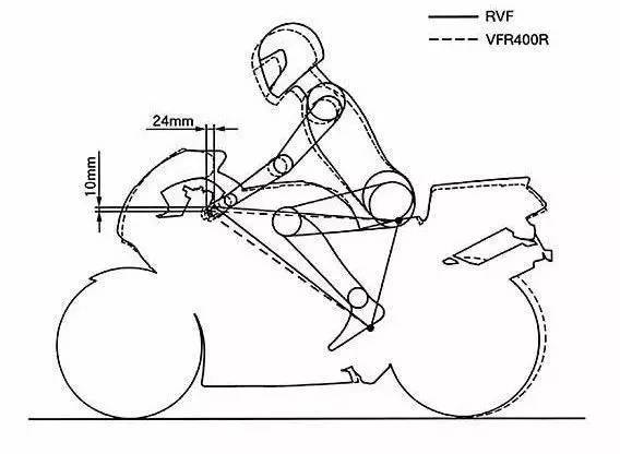你的身高是否已经告别摩托车