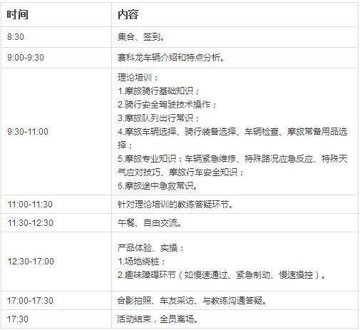赛科龙安全驾驶培训广东站本周开启名单公布