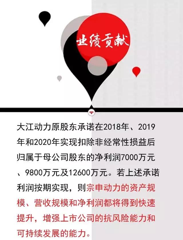 宗申动力收购大江动力•构建行业新格局!