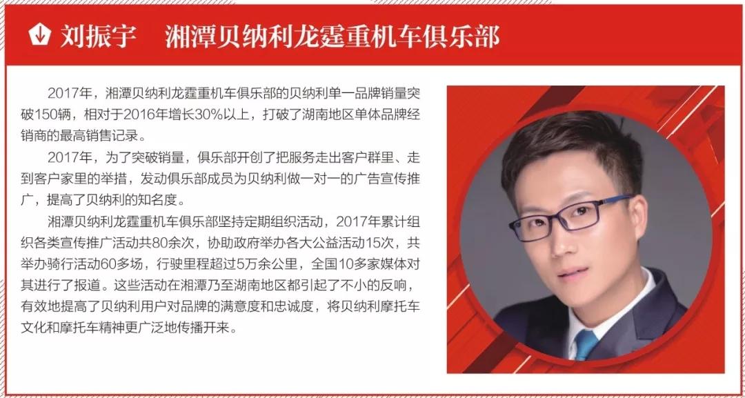 湘潭贝纳利获2017中国摩托车行业十佳经销商