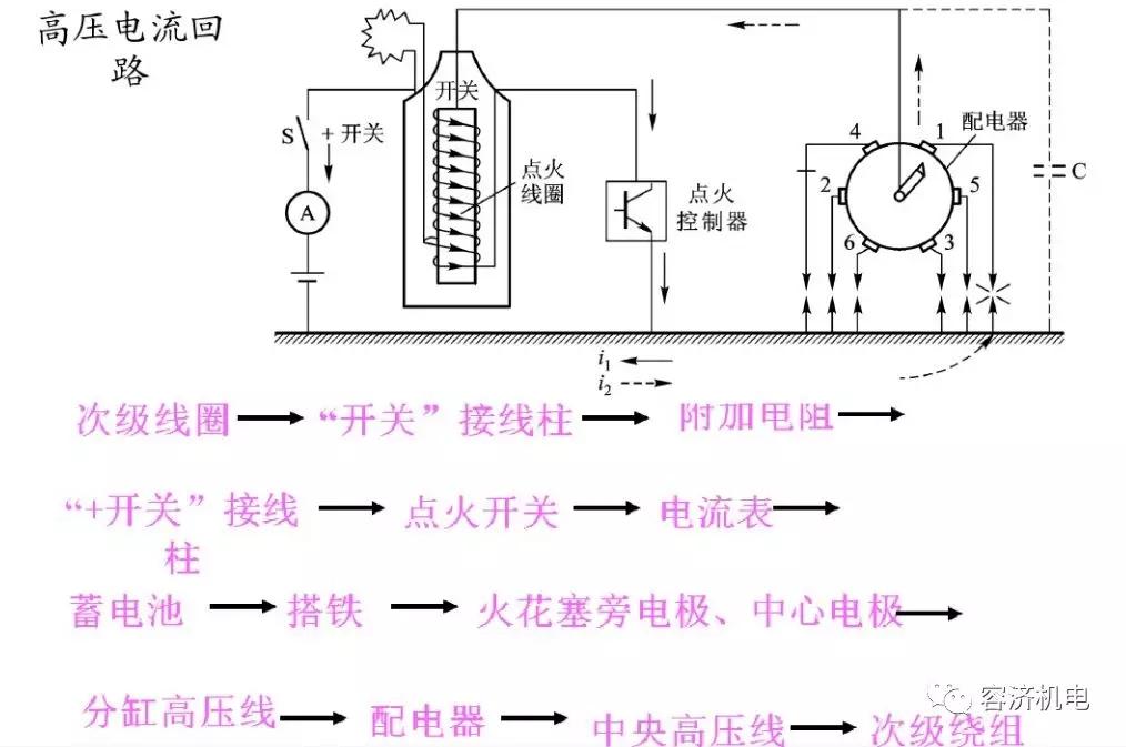 电路 电路图 电子 原理图 1014_673