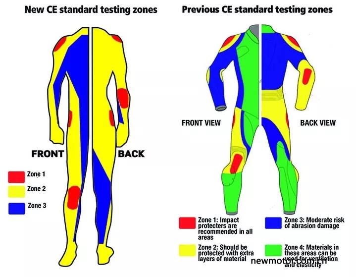 欧盟发布防摔骑行服强制标准